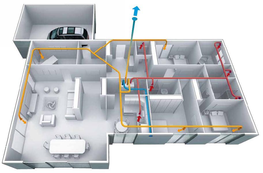 Risultati immagini per ventilazione meccanica controllata
